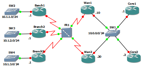 GNS3 – CCNA / CCNP Route EIGRP Lab | CISCOMADESIMPLE BE