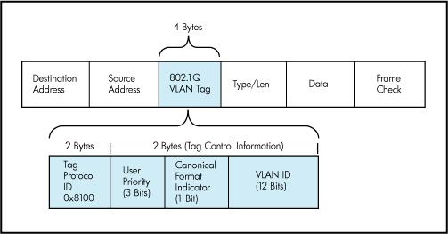 figure-13-ieee-8021q-vlan1